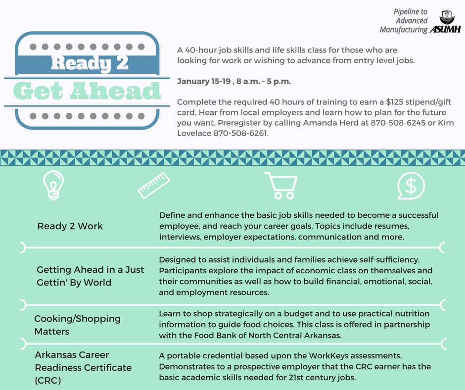 FREE Ready 2 Get Ahead Class (R2GA) offered by ASUMH – ASUMH News